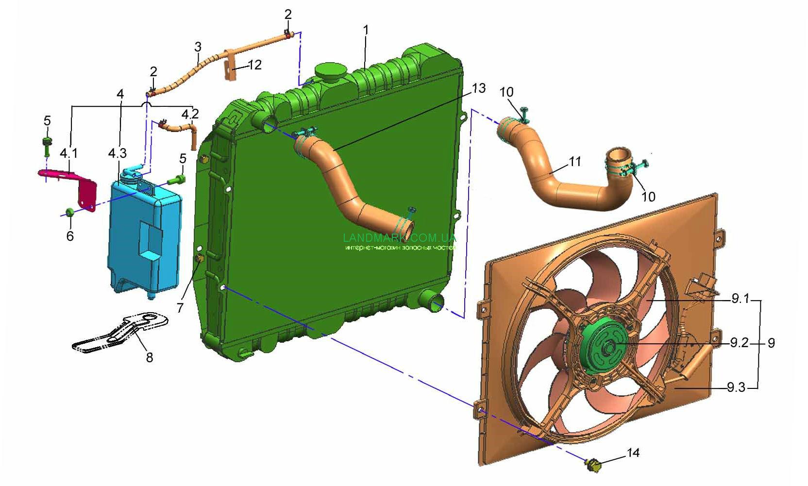 система охлаждения лендмарк